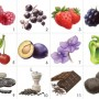 Red Wine Aromas - 12 aromas