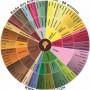 Roda dos Aromas do Vinho